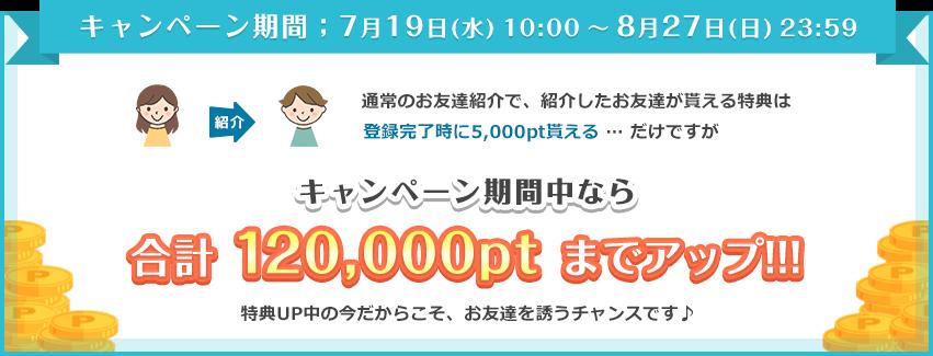 キャンペーン期間中なら合計120,000ptまでアップ!!!